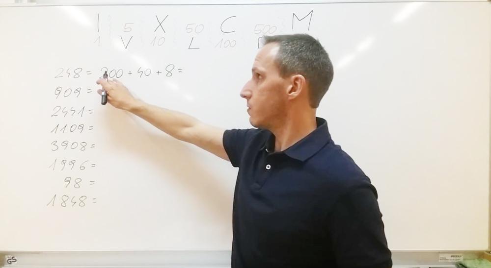 Arabische Zahlen in römische Zahlen verwandeln | thewhiteclassroom.at