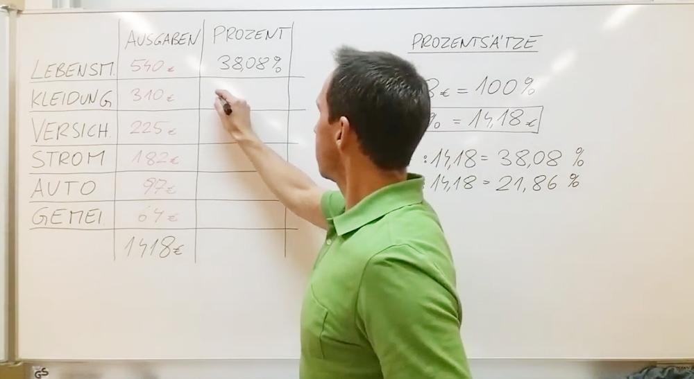 Prozentstreifen und Prozentkreis | thewhiteclassroom.at