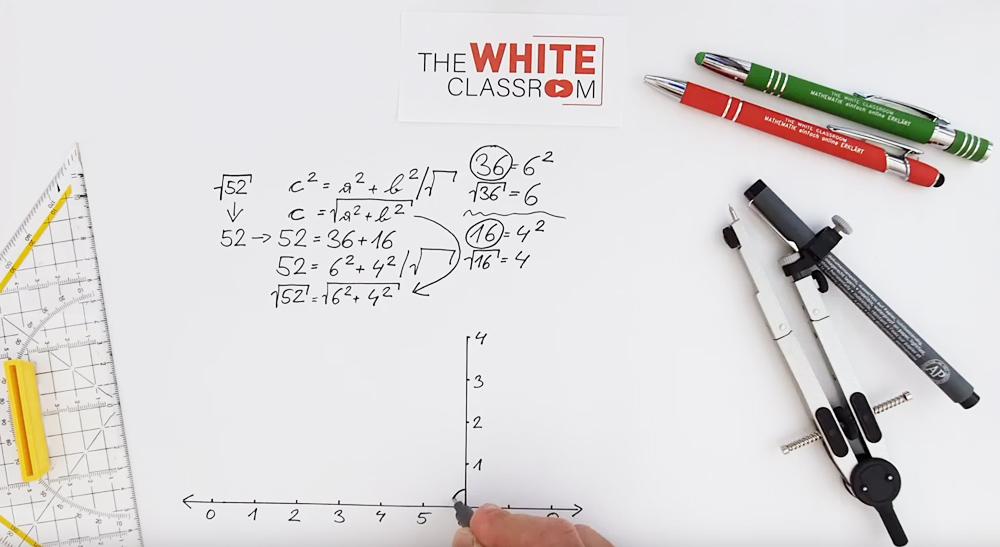 Wurzeln graphisch darstellen | thewhiteclassroom.at